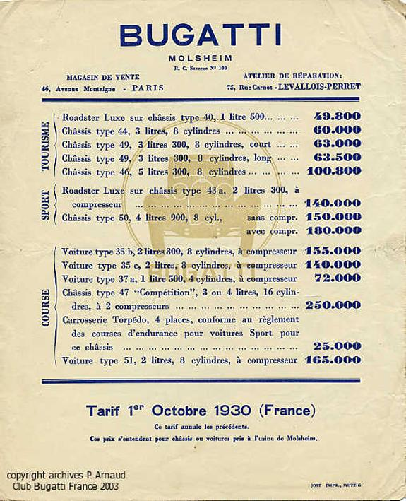 Egy reklám hirdetés 1930-ból - Marketing21